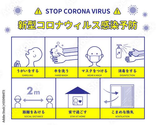 Fototapeta ウィルス コロナ 感染予防 感染対策 マスク 手洗い うがい 消毒 除菌 ベクター素材