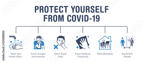 Protect yourself from COVID-19 poster with flat icons Wallpaper Mural