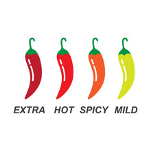 Spicy Chili Pepper Level Label...