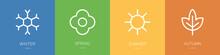 Four Seasons Icons Set. Winter...