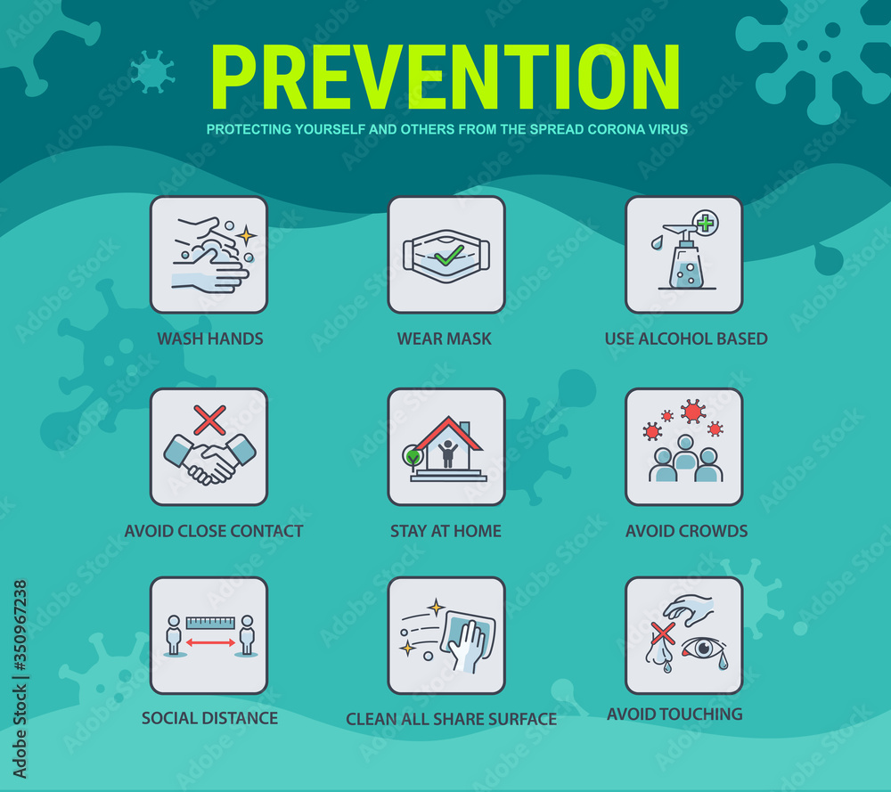 Fototapeta Infection prevention and Protection yourself from Corona virus symptoms banner web icon, wash hands, avoid touching, wear mask, social distance and work from home. Vector infographic.