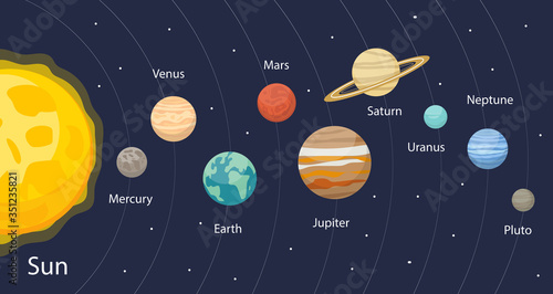 Fototapeta Planet in the solar system infographics flat style