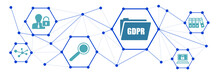 Concept Of Gdpr