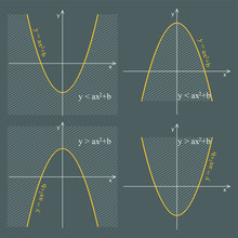 Graph Of Quadratic Function On A Dark Background. Graphic Presentation For Math Teachers.