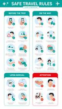 Travel Guidance Infographic Fl...