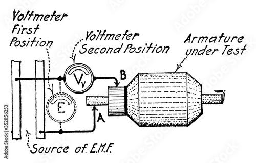 Photo Measure Armature Insulation Resistance, vintage illustration.