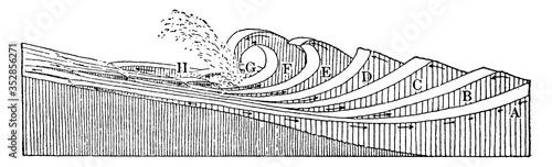 Photo Breaking Wave, vintage illustration.
