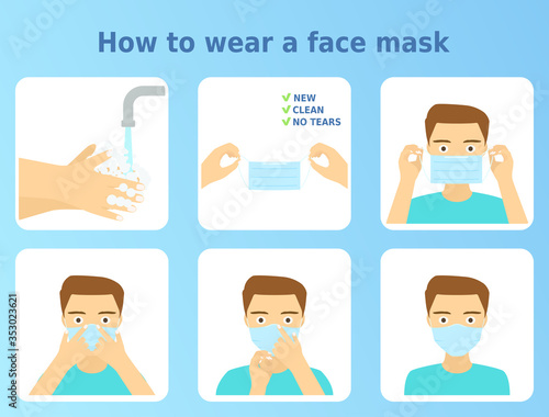 Vector illustration 'How to wear a face mask' Tableau sur Toile