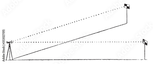 Graphometer measuring an angle in the field, vintage illustration Obraz na płótnie
