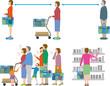 ウイルス感染予防。スーパーマーケットのソーシャルディスタンス
