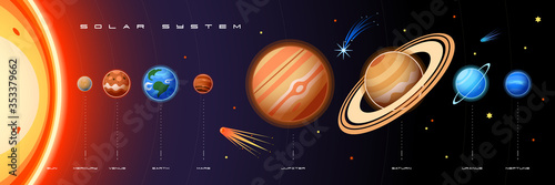 Fototapeta Solar System Horizontal Composition