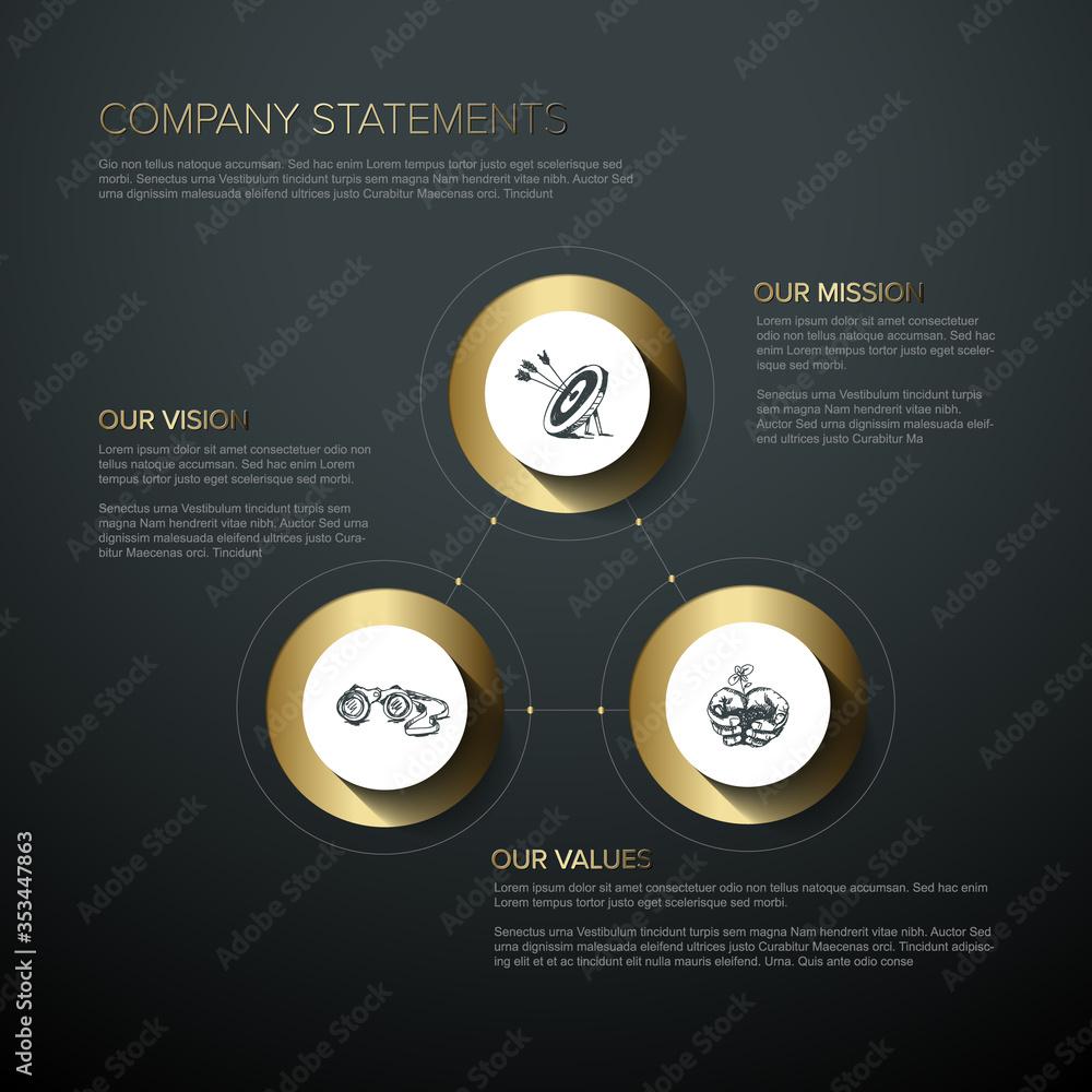 Fototapeta Company profile statement - mission, vision, values