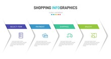 Concept Of Shopping Process Wi...