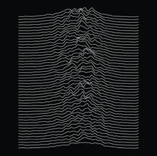 Simplex Noise. Parametric Generative Glitch Art And Data Visualization.