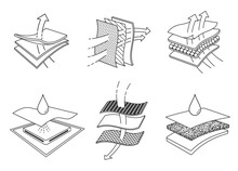 Set Icons Of Absorbent Sheets ...