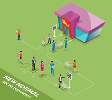 Isometric Temperature Thermometer Covid-19 Checkpoint,people In The Line To Scan Coronavirus By Officer At The Checkpoint, Stop Virus Outbreak Concept,Before Walk Into The Mall,Health Vector Illustrat