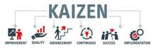 KAIZEN Vector Illustration Ban...