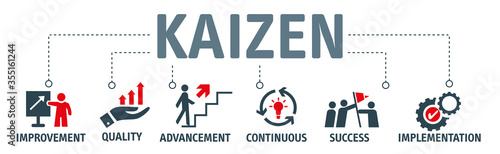 Obraz KAIZEN Vector Illustration banner with icons and keywords - fototapety do salonu