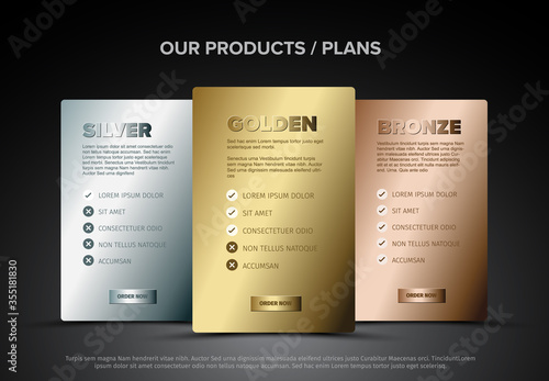 Fotografía Product cards features schema template - gold, silver, bronze membership
