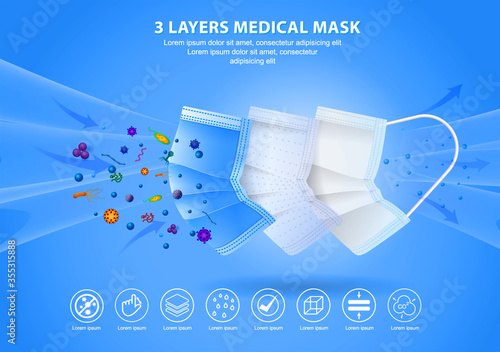 Photo set of three layer surgical mask or fluid resistant medical face mask material or air flow illustration protection medical mask concept