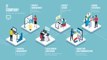 IT Company Professional Roles ...