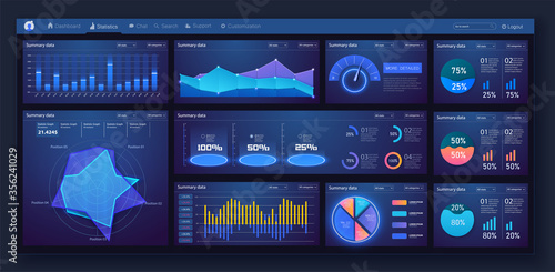 Papel de parede Financial analytical chart set, futuristic web admin panel and trading analysis