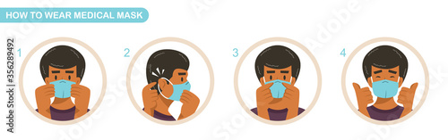 How to wear medical mask instructions Wallpaper Mural