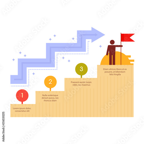 Business milestones timeline workflow Fotobehang