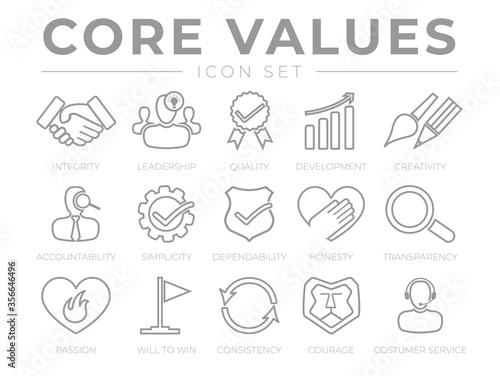 Fototapeta Company Core Values Outline Web Icon Set. Integrity, Leadership, Development, Creativity, Accountability, Simplicity, Dependability, Transparency, Passion, Consistency, Customer Service Icons. obraz