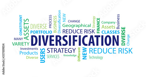 Fotografie, Obraz Diversification Word Cloud on a White Background