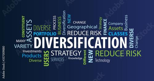 Fototapeta Diversification Word Cloud on a Blue Background