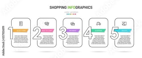 Fotografia Concept of shopping process with 5 successive steps