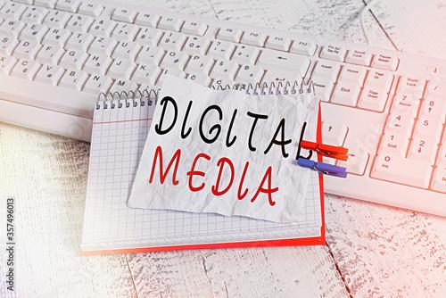 Handwriting text Digital Media Wallpaper Mural