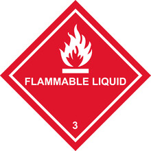Flammable Liquids Warning Sign...