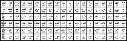 Photo Surah Al Qur'an 114 and translation vector design