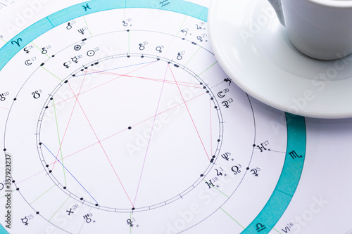 The desktop of an astrologer Wallpaper Mural