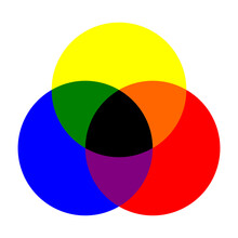 RYB Color Model Of The Primary Colors Red, Yellow And Blue And  With Intersecting Circles. Vector Image.