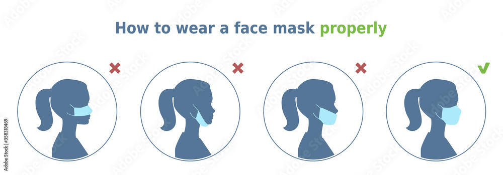 Fototapeta Vector illustration 'How to wear a face mask properly'. 4 circle icons set. Woman demonstrates correct way and common mistakes of face mask wearing. Instruction for health posters and banners.