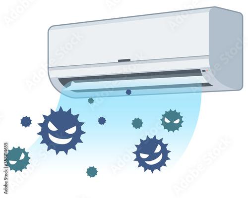 Fotografia 白いエアコンもしくはクーラーをつける ウイルスが部屋に溜まる危険性 主線なし