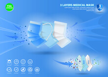 Set Of Three Layer Surgical Ma...