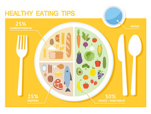 Healthy Eating Tips. Infograph...