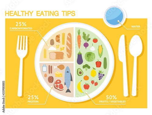 Healthy eating tips Canvas