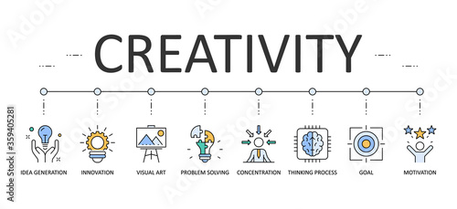 Foto Creativity web banner infographics