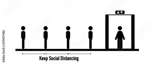 Stick figures is queueing to get in elevator (lift) , social distancing concept Wallpaper Mural