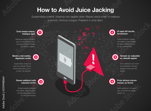 Fotografía Simple infographic template for how to avoid juice jacking, isolated on light background