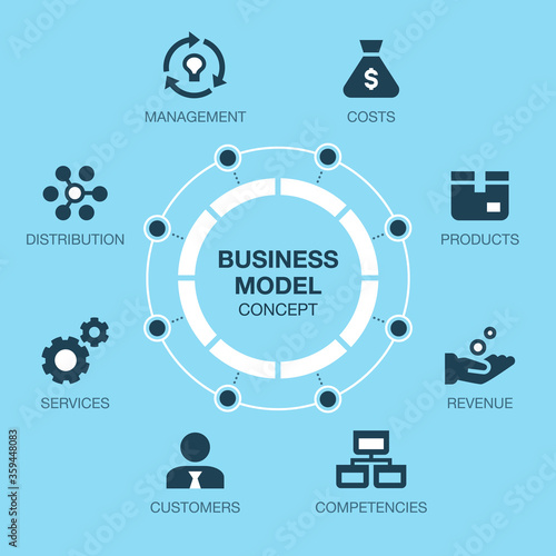 Fotomural Simple infographic for business model visualization with colorful pie chart and icons - blue version