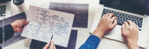 Fotografía Developing programmer Team Development Website design and coding technologies wo
