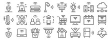 Internet Of Things Line Icons....