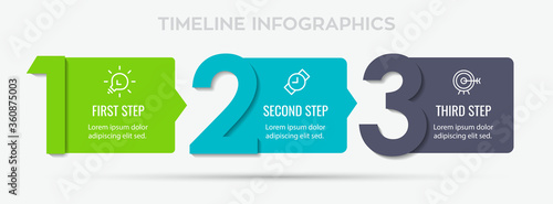 Cuadros en Lienzo Vector Infographic label design with 3 options or steps
