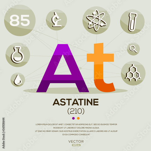 AT (Astatine)The periodic table element,letters and icons,Vector illustration Wallpaper Mural